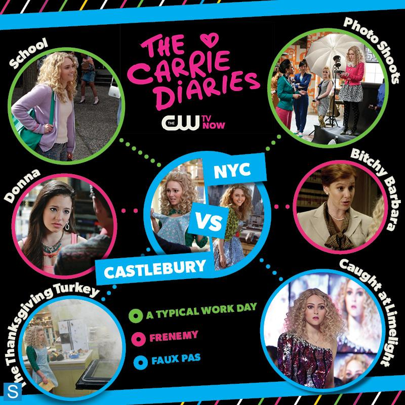 The Carrie Diaries-Season 2-Official Poster Banner PROMO POSTER-20DEZEMBRO2013-01
