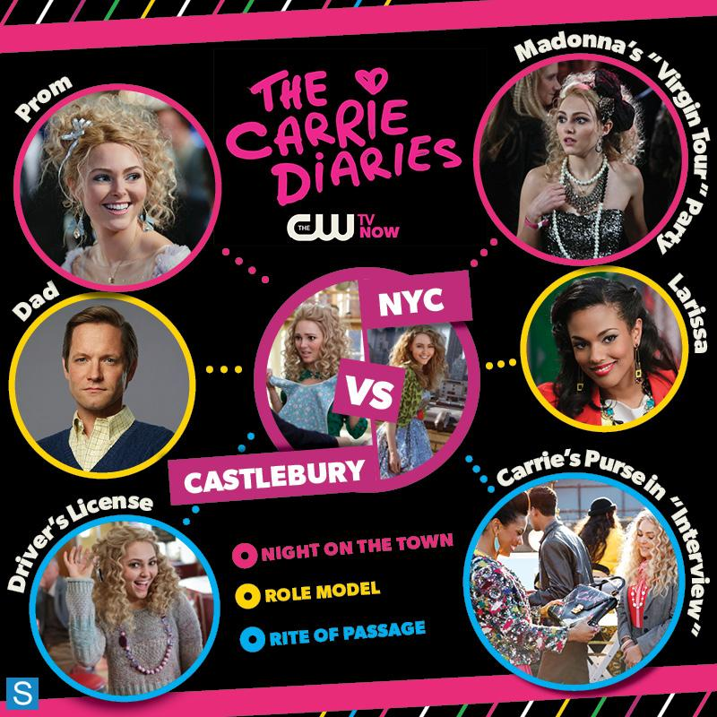 The Carrie Diaries-Season 2-Official Poster Banner PROMO POSTER-20DEZEMBRO2013-02